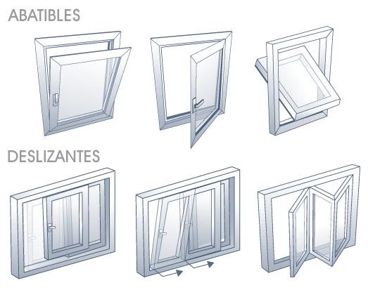 Ventanas aluminio barcelona aluminios nou stil for Tipos de aluminio para ventanas